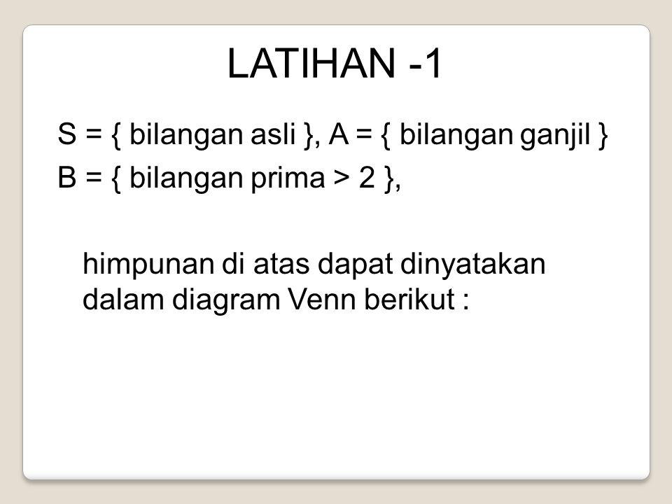 S = { bilangan asli }, A = { bilangan ganjil } B = { bilangan prima > 2 }, himpunan di atas dapat dinyatakan dalam diagram Venn berikut : LATIHAN -1