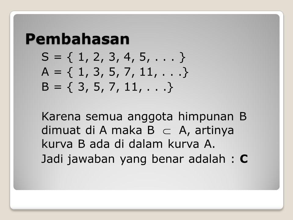 Pembahasan S = { 1, 2, 3, 4, 5,... } A = { 1, 3, 5, 7, 11,...} B = { 3, 5, 7, 11,...} Karena semua anggota himpunan B dimuat di A maka B  A, artinya