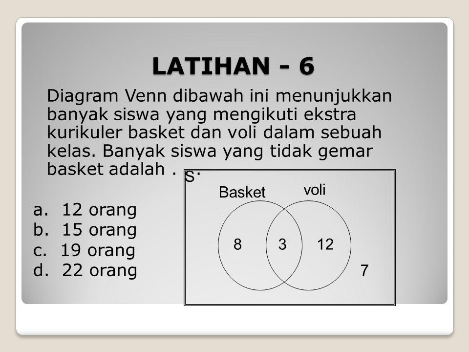 LATIHAN - 6 Diagram Venn dibawah ini menunjukkan banyak siswa yang mengikuti ekstra kurikuler basket dan voli dalam sebuah kelas. Banyak siswa yang ti