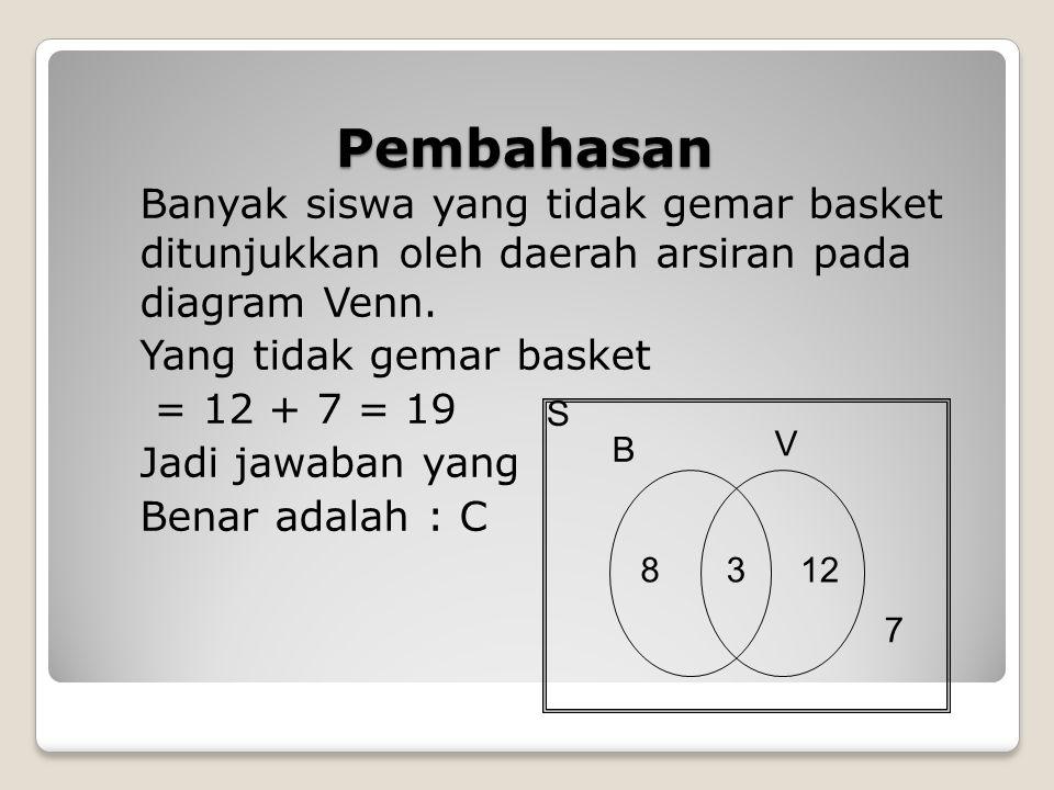 Pembahasan Banyak siswa yang tidak gemar basket ditunjukkan oleh daerah arsiran pada diagram Venn. Yang tidak gemar basket = 12 + 7 = 19 Jadi jawaban