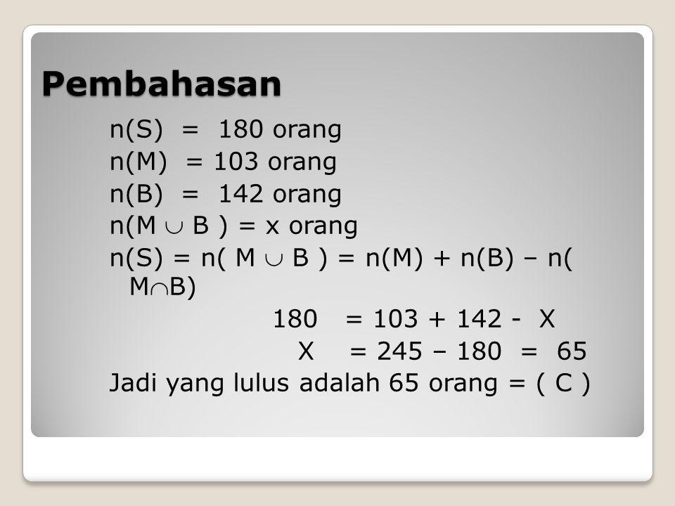 Pembahasan n(S) = 180 orang n(M) = 103 orang n(B) = 142 orang n(M  B ) = x orang n(S) = n( M  B ) = n(M) + n(B) – n( M  B) 180 = 103 + 142 - X X =