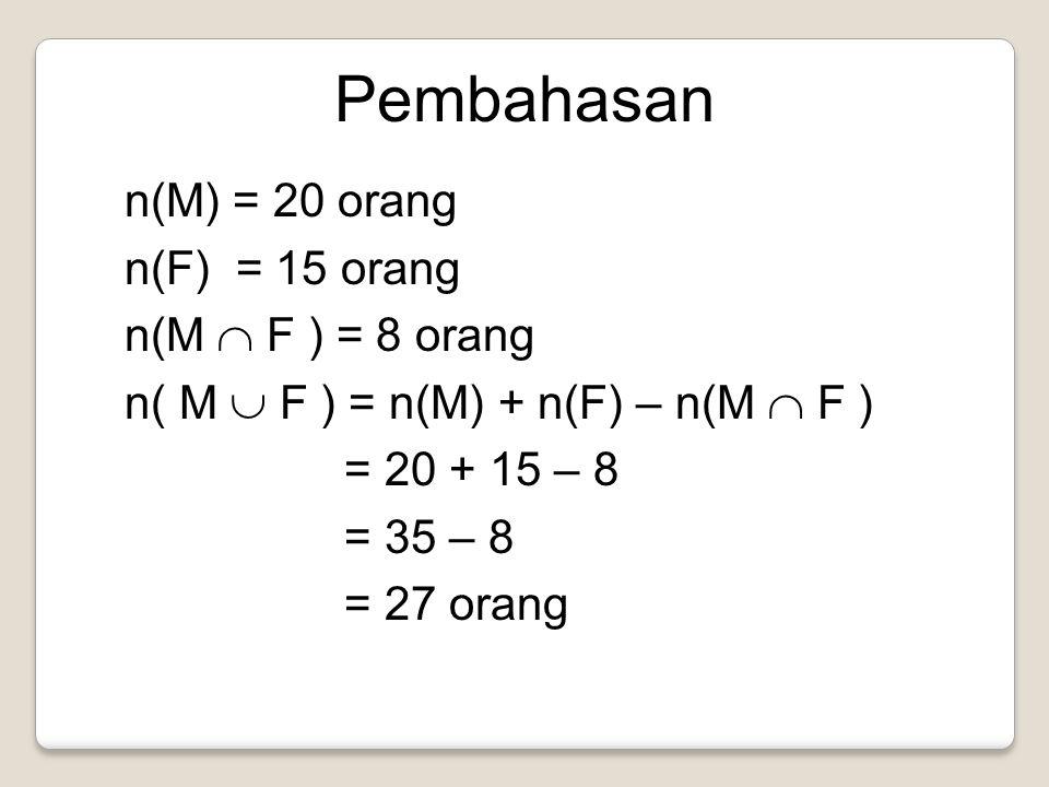 Pembahasan n(M) = 20 orang n(F) = 15 orang n(M  F ) = 8 orang n( M  F ) = n(M) + n(F) – n(M  F ) = 20 + 15 – 8 = 35 – 8 = 27 orang