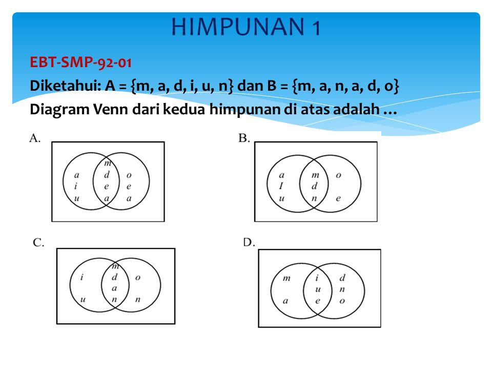 HIMPUNAN 1 EBT-SMP-92-01 Diketahui: A = {m, a, d, i, u, n} dan B = {m, a, n, a, d, o} Diagram Venn dari kedua himpunan di atas adalah …