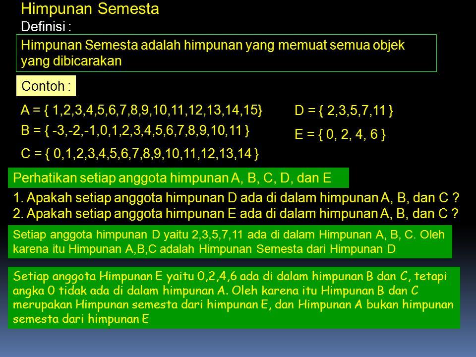 Himpunan Semesta Definisi : Himpunan Semesta adalah himpunan yang memuat semua objek yang dibicarakan Contoh : A = { 1,2,3,4,5,6,7,8,9,10,11,12,13,14,15} B = { -3,-2,-1,0,1,2,3,4,5,6,7,8,9,10,11 } C = { 0,1,2,3,4,5,6,7,8,9,10,11,12,13,14 } D = { 2,3,5,7,11 } E = { 0, 2, 4, 6 } Perhatikan setiap anggota himpunan A, B, C, D, dan E 1.