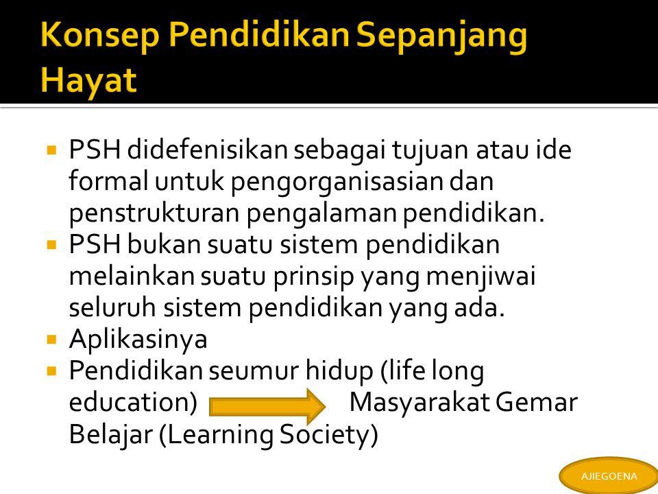  PSH didefenisikan sebagai tujuan atau ide formal untuk pengorganisasian dan penstrukturan pengalaman pendidikan.