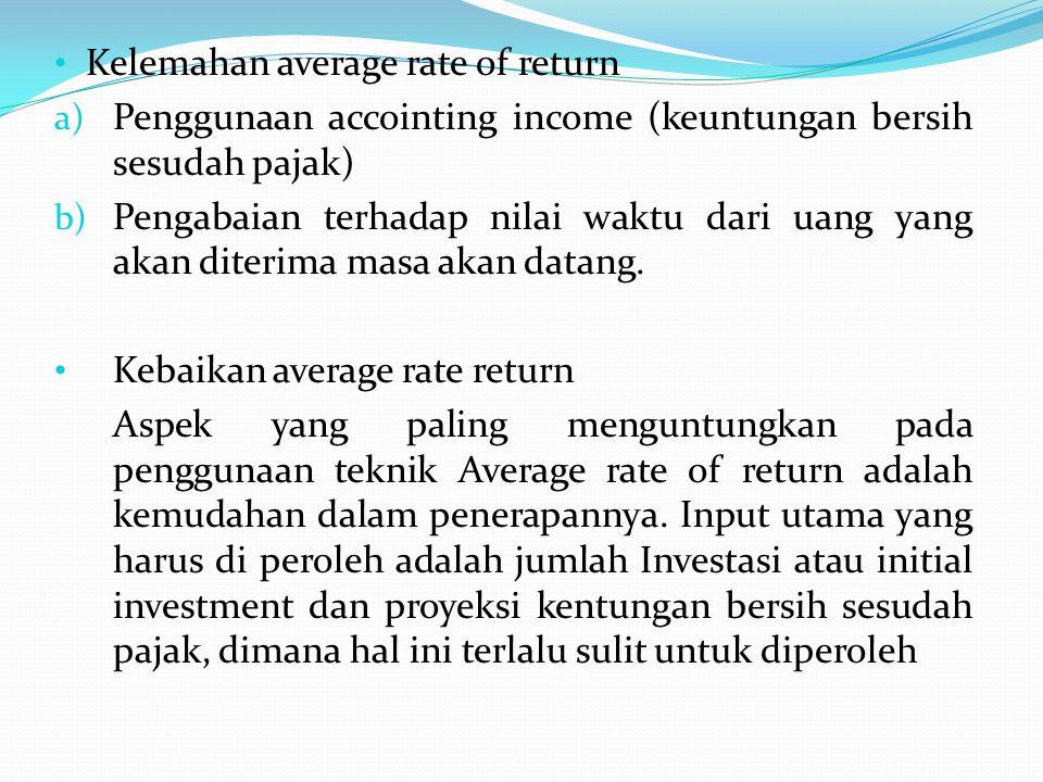 Kelemahan average rate of return a) Penggunaan accointing income (keuntungan bersih sesudah pajak) b) Pengabaian terhadap nilai waktu dari uang yang akan diterima masa akan datang.