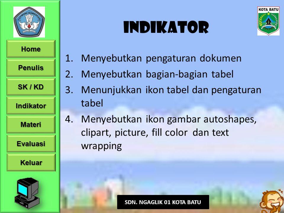 Home Penulis SK / KD SK / KD Indikator Materi Evaluasi SDN.