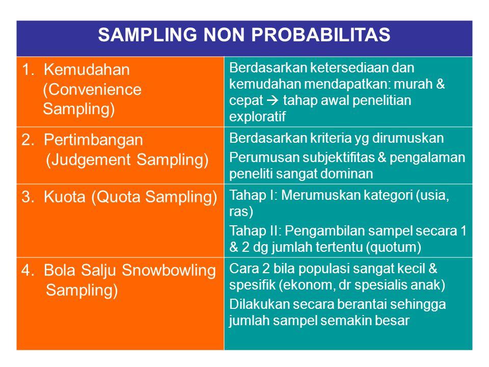 Educ/Metolit/Sampling 26 SAMPLING NON PROBABILITAS 1. Kemudahan (Convenience Sampling) Berdasarkan ketersediaan dan kemudahan mendapatkan: murah & cep