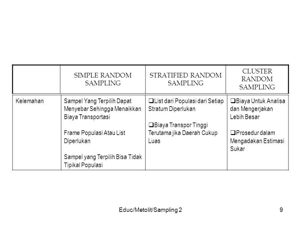 Educ/Metolit/Sampling 210 PENARIKAN SAMPLE See: microsoftword, JUMLAH SAMPEL