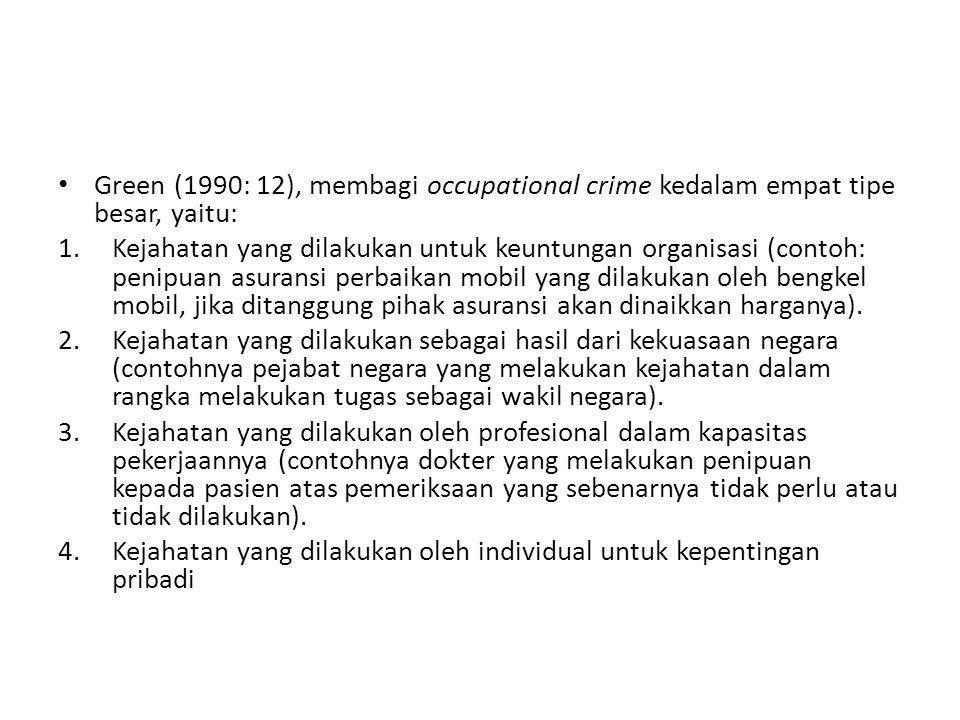 Green (1990: 12), membagi occupational crime kedalam empat tipe besar, yaitu: 1.Kejahatan yang dilakukan untuk keuntungan organisasi (contoh: penipuan asuransi perbaikan mobil yang dilakukan oleh bengkel mobil, jika ditanggung pihak asuransi akan dinaikkan harganya).