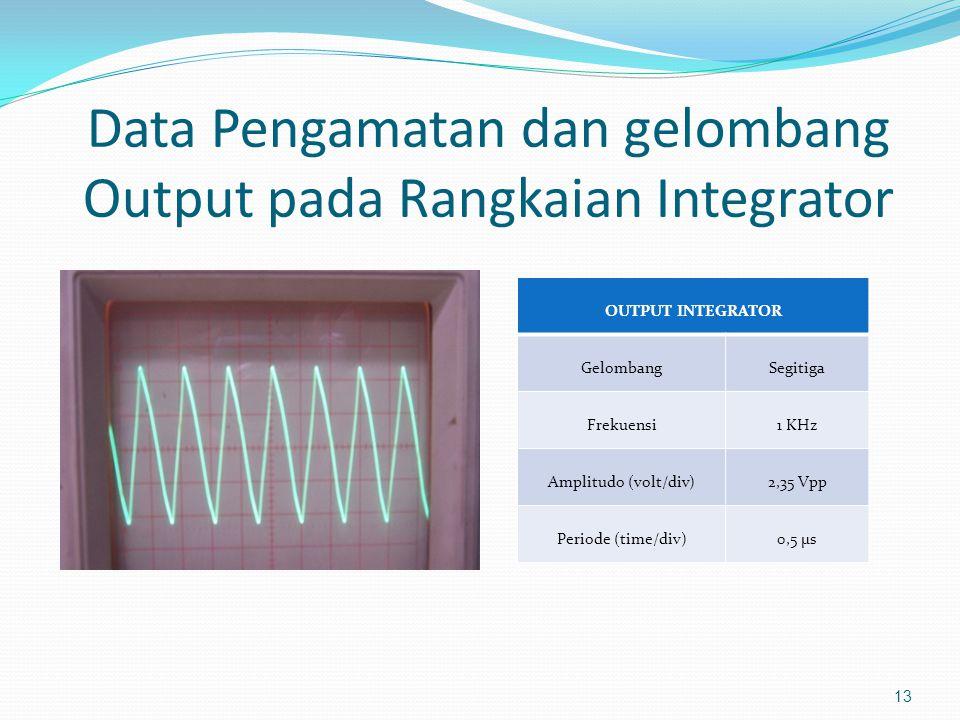 Data Pengamatan dan gelombang Input pada Rangkaian Integrator 12 INPUT INTEGRATOR Gelombangkotak Frekuensi1KHz Amplitudo (volt/div)2Vpp Periode (time/