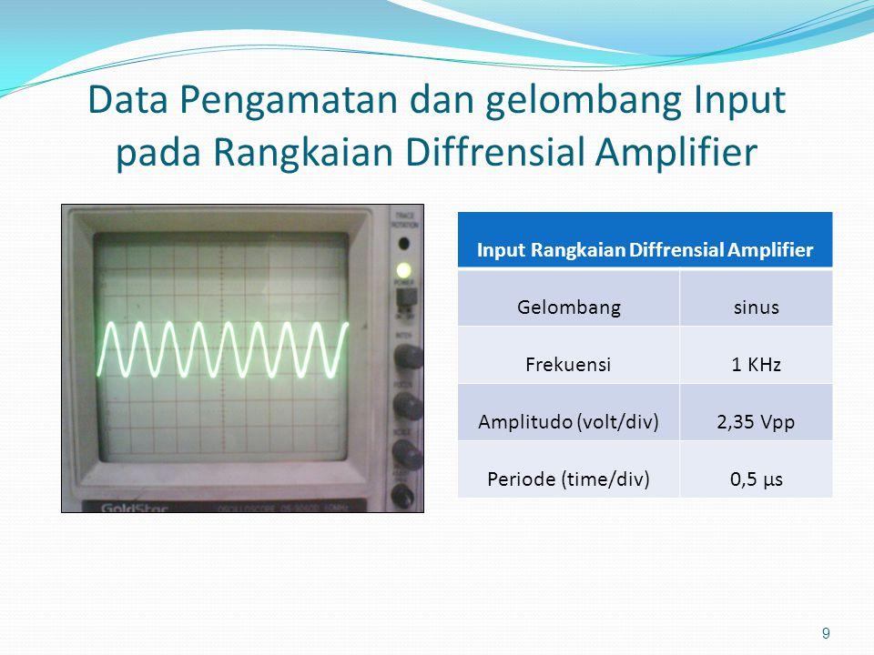 Rangkaian Diffrensial Amplifier 8