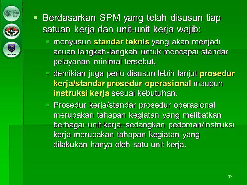 17  Berdasarkan SPM yang telah disusun tiap satuan kerja dan unit-unit kerja wajib:  menyusun standar teknis yang akan menjadi acuan langkah-langkah