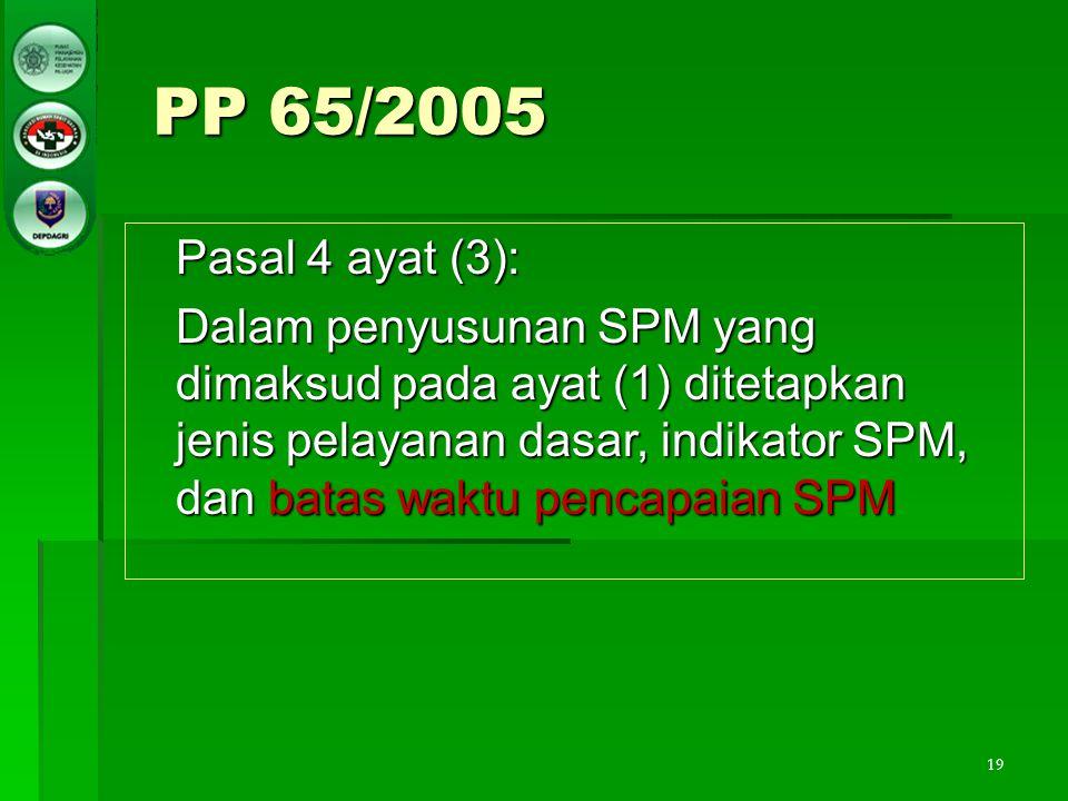 19 PP 65/2005 Pasal 4 ayat (3): Dalam penyusunan SPM yang dimaksud pada ayat (1) ditetapkan jenis pelayanan dasar, indikator SPM, dan batas waktu penc