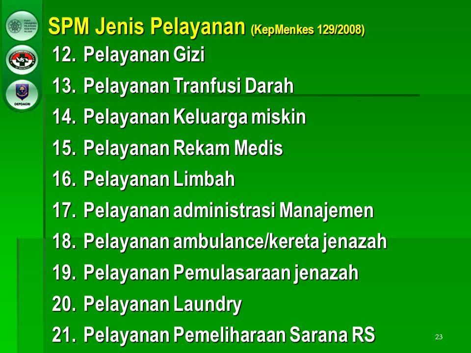 23 SPM Jenis Pelayanan (KepMenkes 129/2008) 12.Pelayanan Gizi 13.Pelayanan Tranfusi Darah 14.Pelayanan Keluarga miskin 15.Pelayanan Rekam Medis 16.Pel
