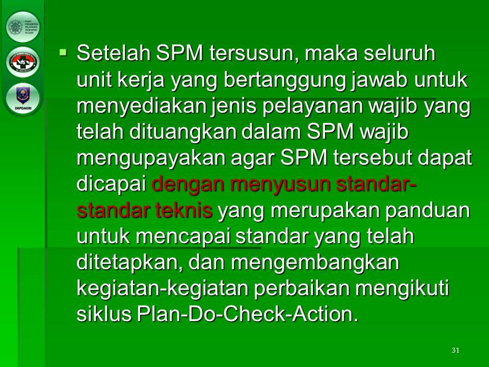 31  Setelah SPM tersusun, maka seluruh unit kerja yang bertanggung jawab untuk menyediakan jenis pelayanan wajib yang telah dituangkan dalam SPM waji