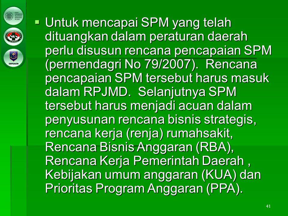 41  Untuk mencapai SPM yang telah dituangkan dalam peraturan daerah perlu disusun rencana pencapaian SPM (permendagri No 79/2007). Rencana pencapaian