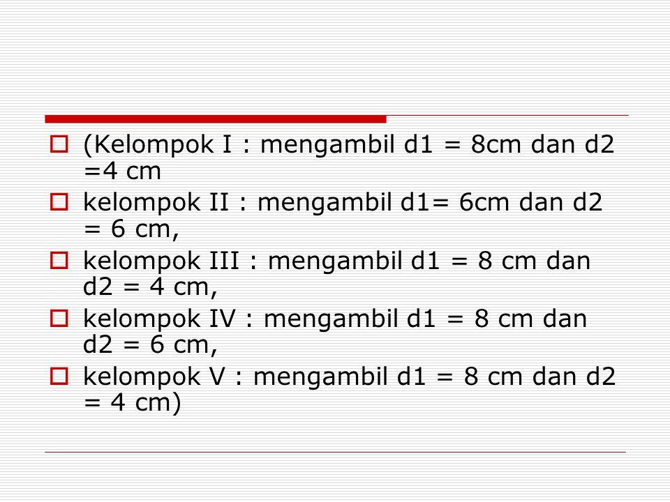  (Kelompok I : mengambil d1 = 8cm dan d2 =4 cm  kelompok II : mengambil d1= 6cm dan d2 = 6 cm,  kelompok III : mengambil d1 = 8 cm dan d2 = 4 cm,  kelompok IV : mengambil d1 = 8 cm dan d2 = 6 cm,  kelompok V : mengambil d1 = 8 cm dan d2 = 4 cm)