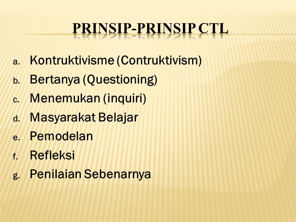 a. Kontruktivisme (Contruktivism) b. Bertanya (Questioning) c.