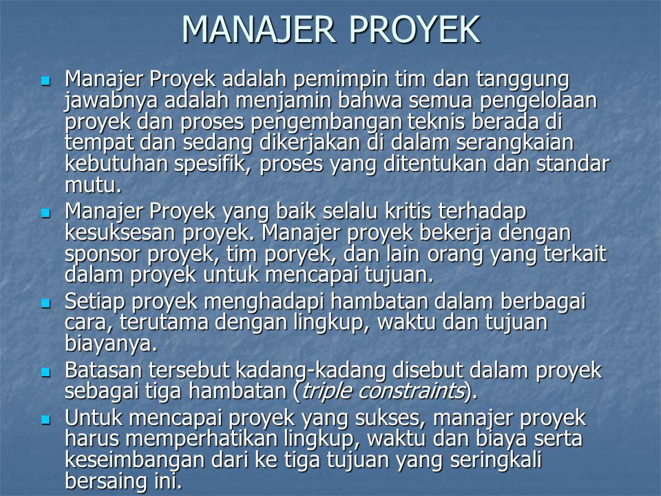 MANAJER PROYEK Manajer Proyek adalah pemimpin tim dan tanggung jawabnya adalah menjamin bahwa semua pengelolaan proyek dan proses pengembangan teknis berada di tempat dan sedang dikerjakan di dalam serangkaian kebutuhan spesifik, proses yang ditentukan dan standar mutu.