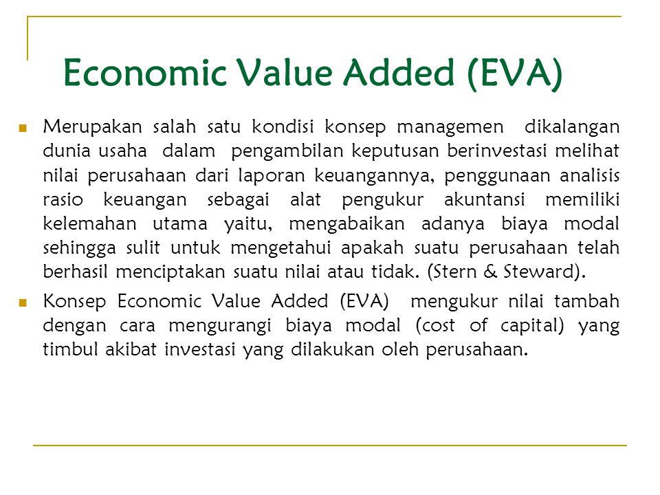 Economic Value Added (EVA) Merupakan salah satu kondisi konsep managemen dikalangan dunia usaha dalam pengambilan keputusan berinvestasi melihat nilai
