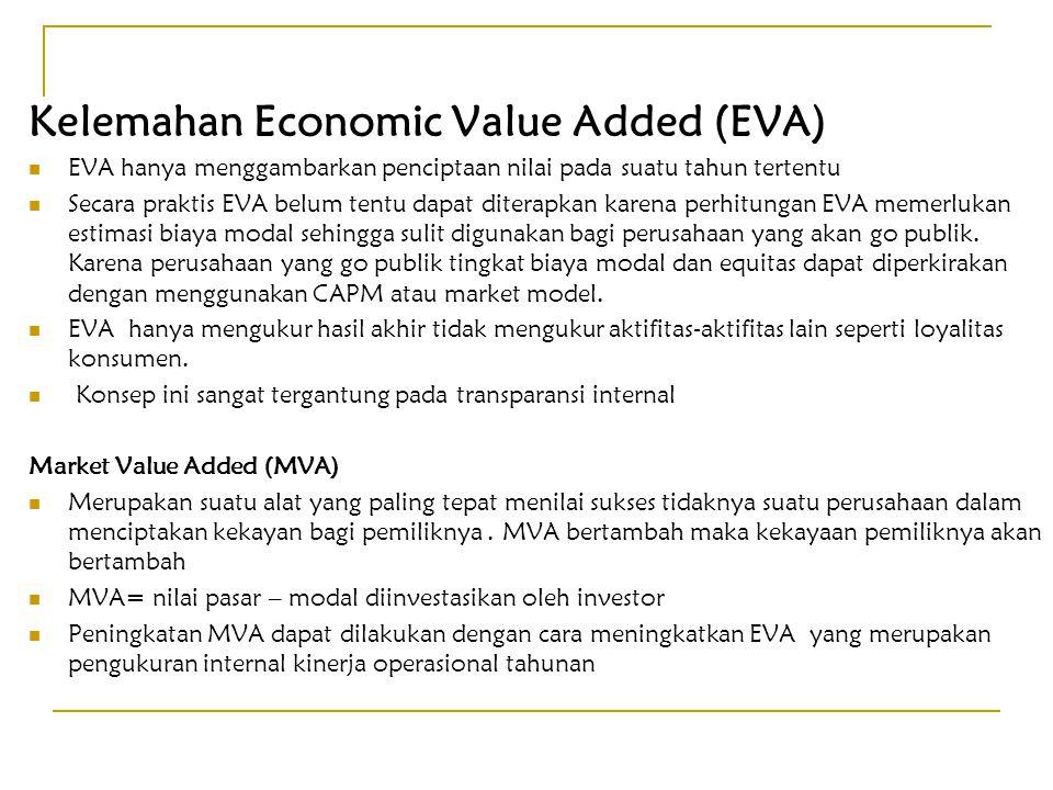 Kelemahan Economic Value Added (EVA) EVA hanya menggambarkan penciptaan nilai pada suatu tahun tertentu Secara praktis EVA belum tentu dapat diterapka