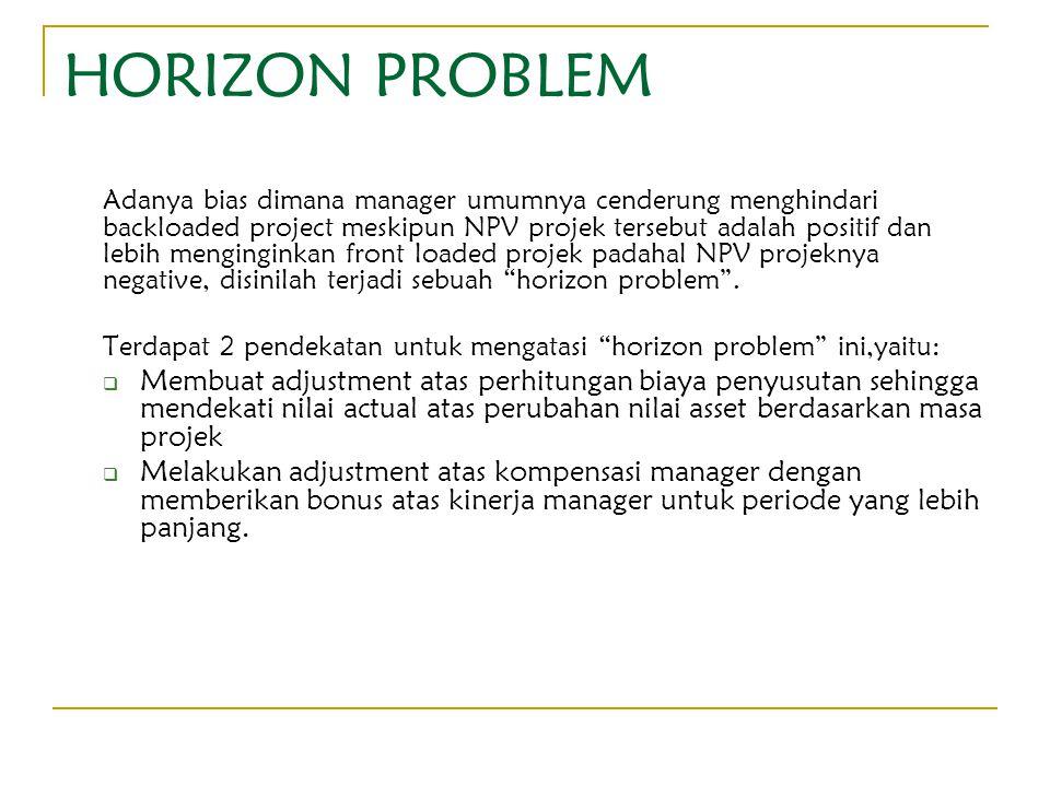HORIZON PROBLEM Adanya bias dimana manager umumnya cenderung menghindari backloaded project meskipun NPV projek tersebut adalah positif dan lebih meng