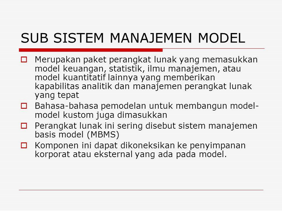 SUB SISTEM MANAJEMEN MODEL  Merupakan paket perangkat lunak yang memasukkan model keuangan, statistik, ilmu manajemen, atau model kuantitatif lainnya