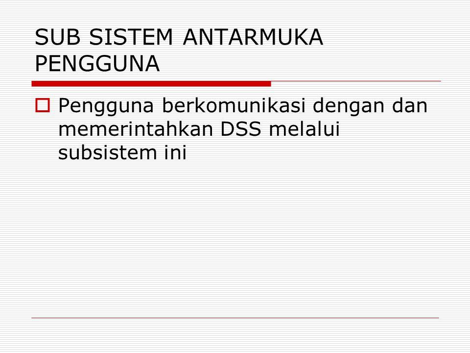 SUB SISTEM ANTARMUKA PENGGUNA  Pengguna berkomunikasi dengan dan memerintahkan DSS melalui subsistem ini