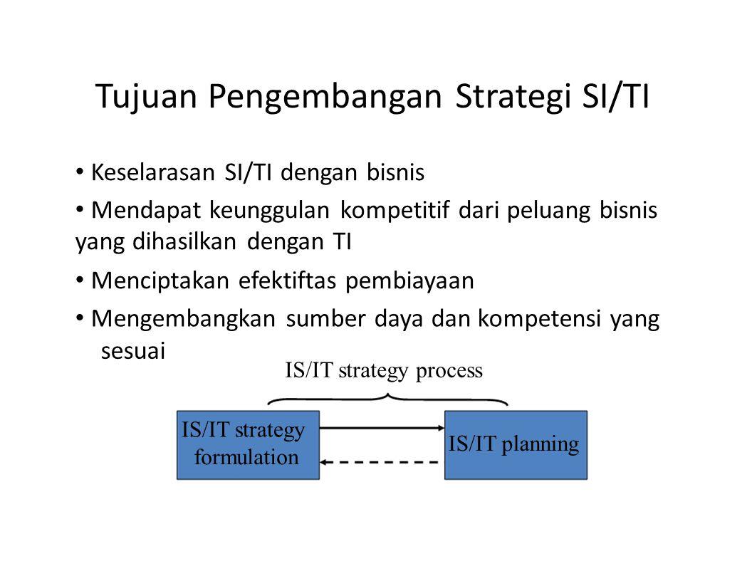 Tujuan Pengembangan Strategi SI/TI Keselarasan SI/TI dengan bisnis Mendapat keunggulan kompetitif dari peluang bisnis yang dihasilkan dengan TI Mencip