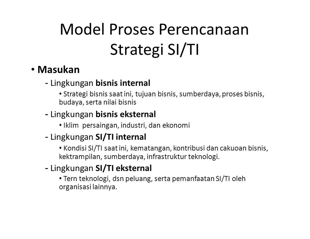 Model Proses Perencanaan Strategi SI/TI Masukan - Lingkungan bisnis internal Strategi bisnis saat ini, tujuan bisnis, sumberdaya, proses bisnis, buday