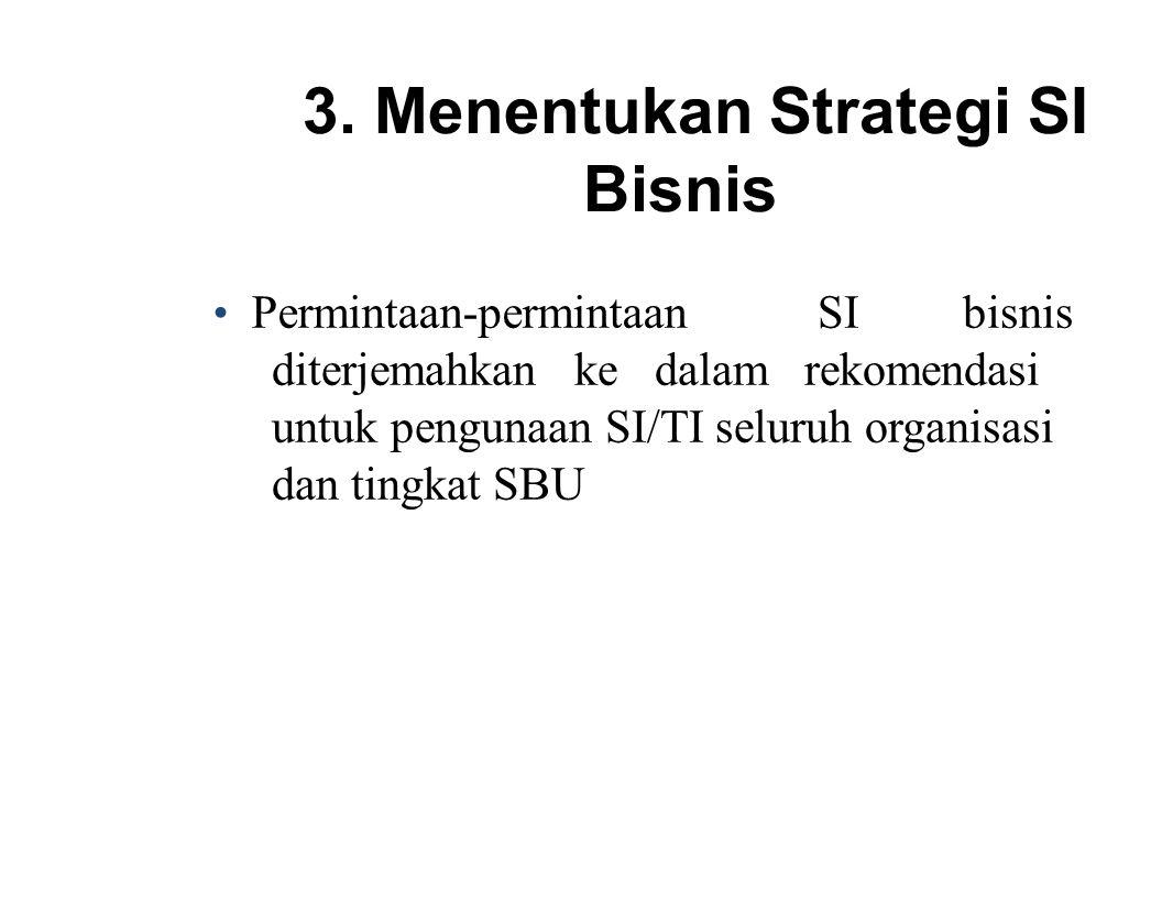 3. Menentukan Strategi SI Bisnis Permintaan-permintaanSIbisnis diterjemahkan ke dalam rekomendasi untuk pengunaan SI/TI seluruh organisasi dan tingkat