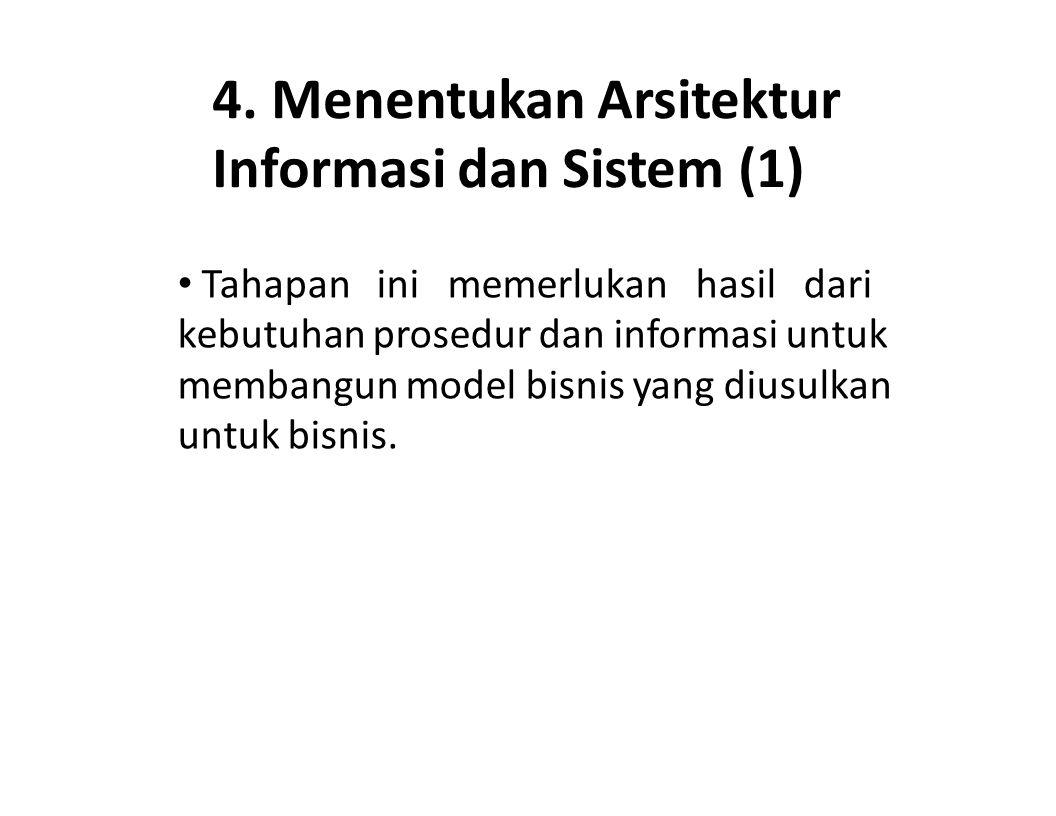 4. Menentukan Arsitektur Informasi dan Sistem (1) Tahapan ini memerlukan hasil dari kebutuhan prosedur dan informasi untuk membangun model bisnis yang