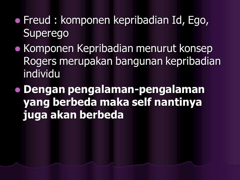 Freud : komponen kepribadian Id, Ego, Superego Freud : komponen kepribadian Id, Ego, Superego Komponen Kepribadian menurut konsep Rogers merupakan ban