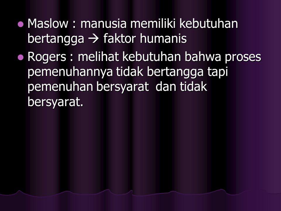 Maslow : manusia memiliki kebutuhan bertangga  faktor humanis Maslow : manusia memiliki kebutuhan bertangga  faktor humanis Rogers : melihat kebutuh