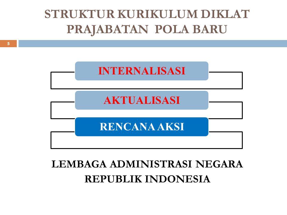 DASAR PEMIKIRAN Untuk membentuk Pegawai Negeri Sipil yang profesional, yang mampu melaksanakan tugas dan perannya sebagai pelayan masyarakat, diperluk