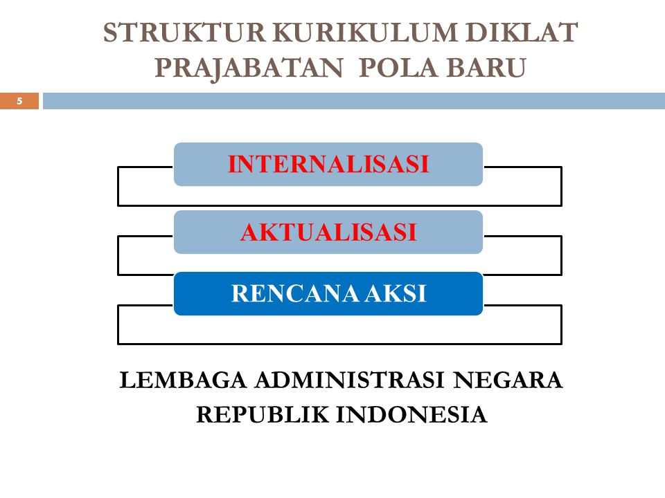 DASAR PEMIKIRAN Untuk membentuk Pegawai Negeri Sipil yang profesional, yang mampu melaksanakan tugas dan perannya sebagai pelayan masyarakat, diperlukan pembentukan karakter yang didasarkan pada nilai-nilai dasar profesi Pegawai Negeri Sipil ( Perkalan 38/2014 )