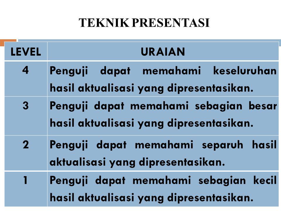 NILAI KUALITAS CAPAIAN AKTUALISASI LEVELURAIAN 4Mampu melaksanakan lebih dari 6 kegiatan.