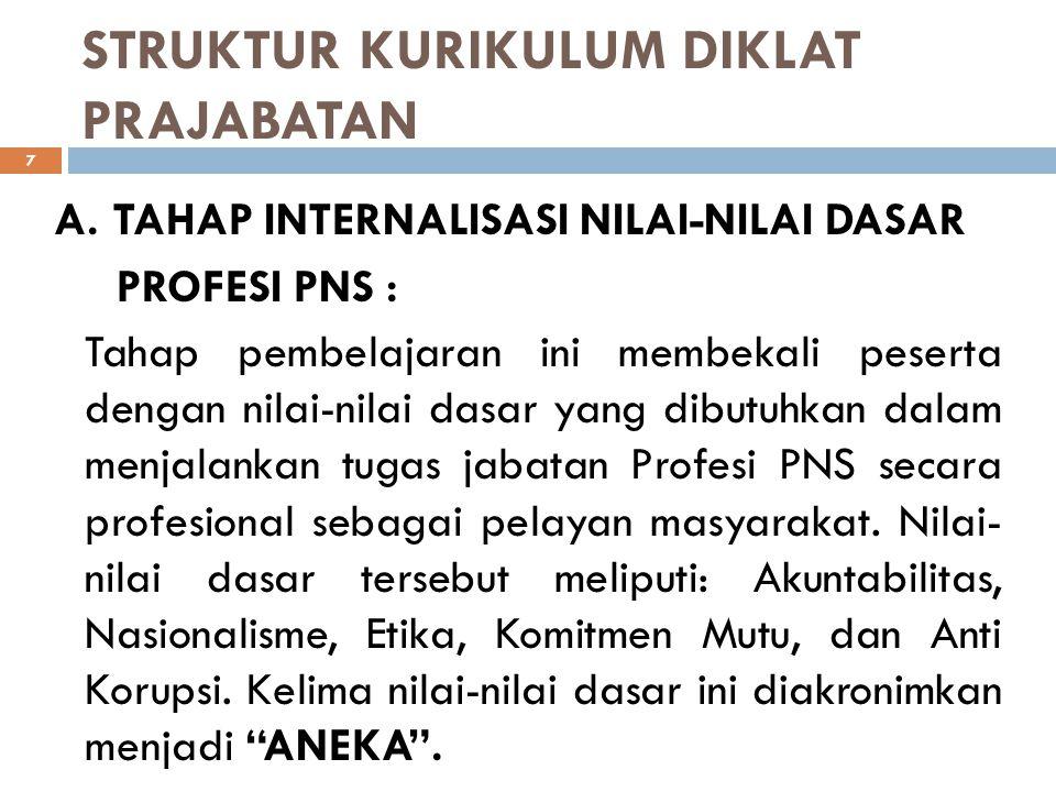 """STRUKTUR KURIKULUM DIKLAT PRAJABATAN POLA BARU 6 A. INTERNALISAS A. INTERNALISASI: PROSES PENGHAYATAN, PENDALAMAN, PENGUASAAN SECARA MENDALAM SUATU """"N"""