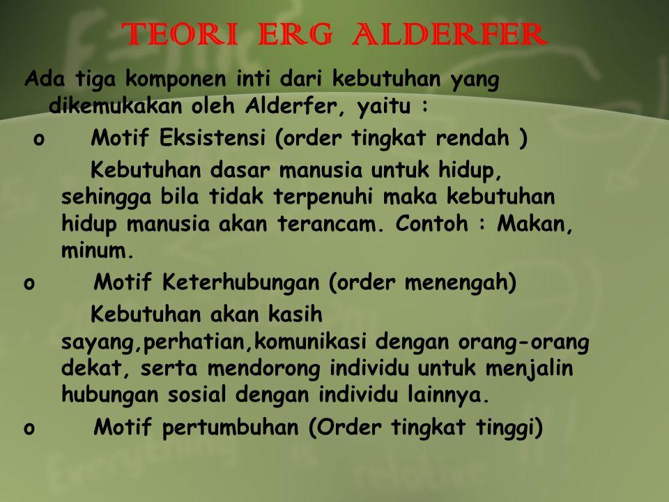 TEORI ERG ALDERFER Ada tiga komponen inti dari kebutuhan yang dikemukakan oleh Alderfer, yaitu : o Motif Eksistensi (order tingkat rendah ) Kebutuhan