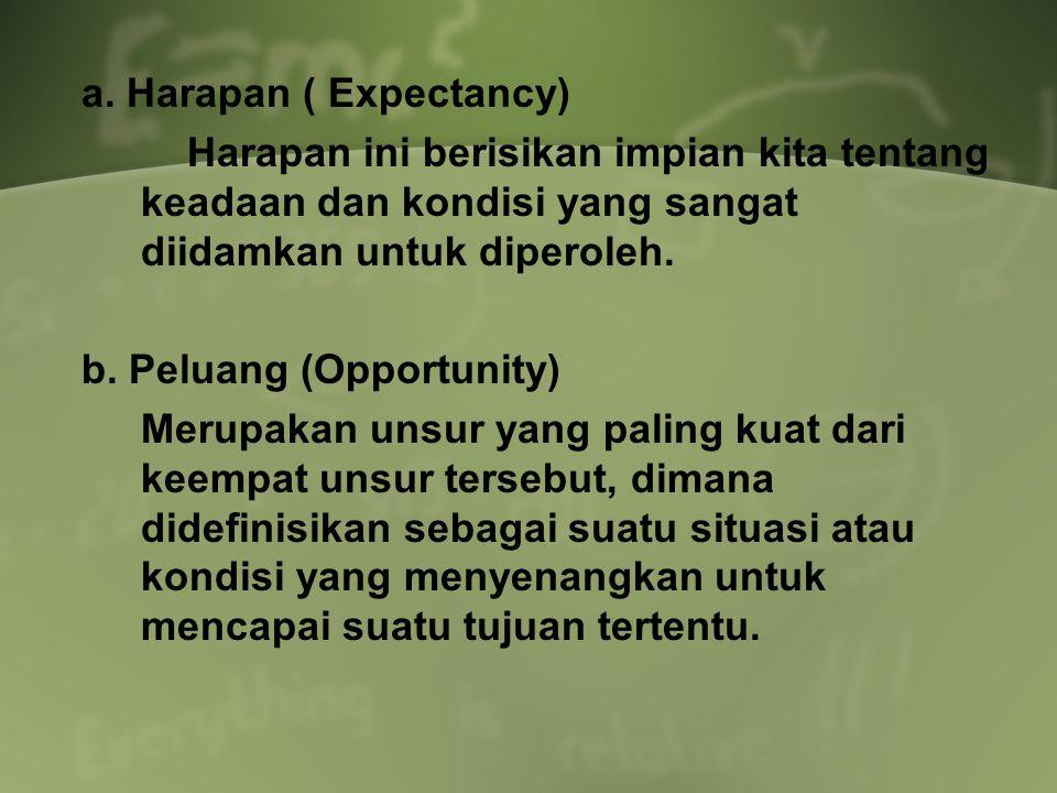 a. Harapan ( Expectancy) Harapan ini berisikan impian kita tentang keadaan dan kondisi yang sangat diidamkan untuk diperoleh. b. Peluang (Opportunity)