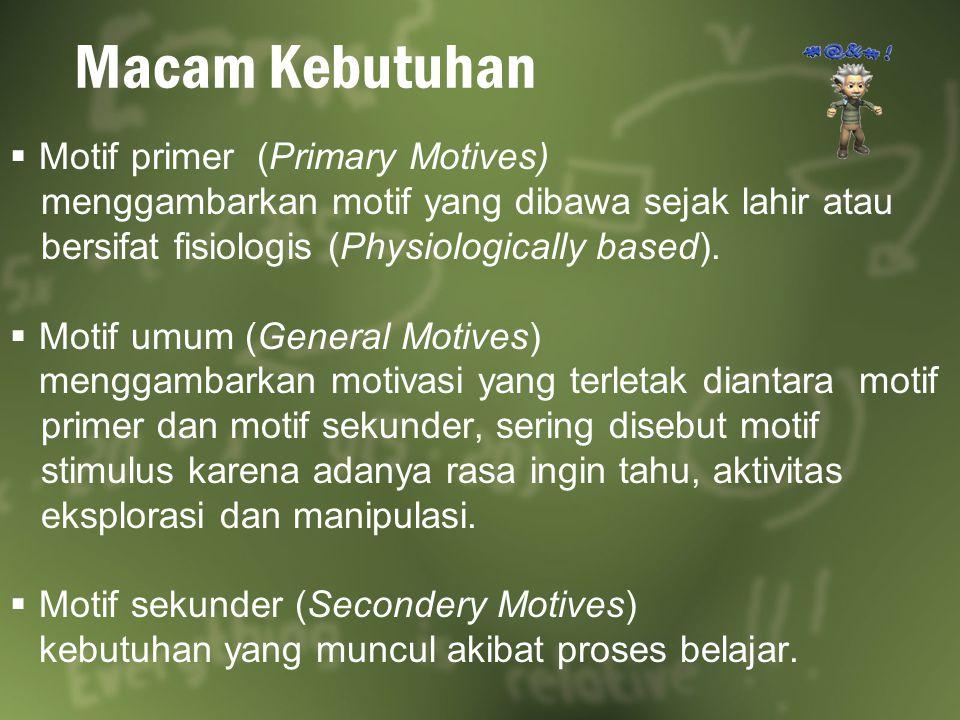 Macam Kebutuhan  Motif primer (Primary Motives) menggambarkan motif yang dibawa sejak lahir atau bersifat fisiologis (Physiologically based).  Motif