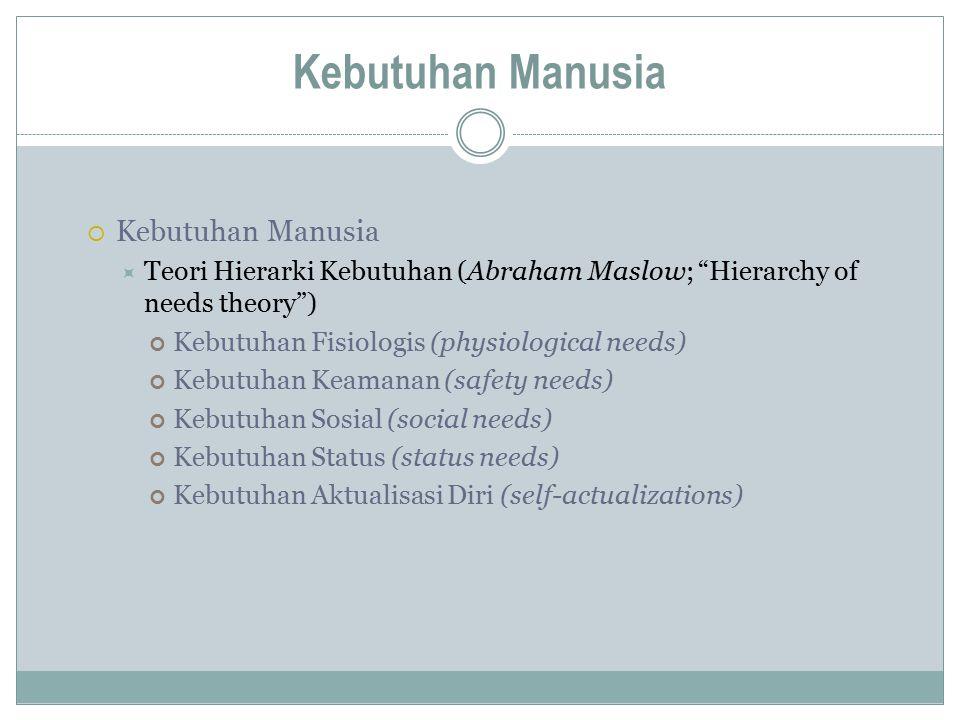 "Kebutuhan Manusia  Kebutuhan Manusia  Teori Hierarki Kebutuhan (Abraham Maslow; ""Hierarchy of needs theory"") Kebutuhan Fisiologis (physiological nee"