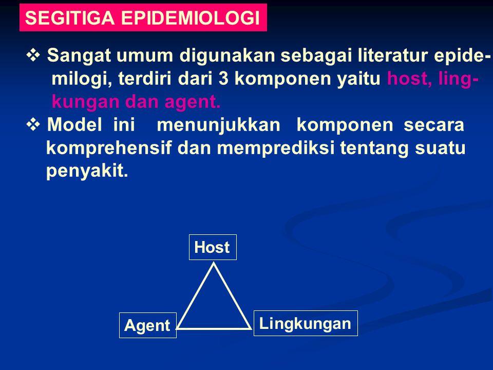 SEGITIGA EPIDEMIOLOGI  Sangat umum digunakan sebagai literatur epide- milogi, terdiri dari 3 komponen yaitu host, ling- kungan dan agent.  Model ini
