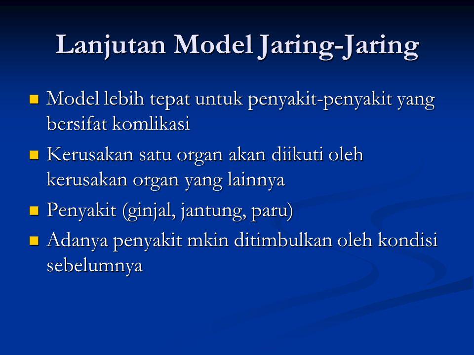 Lanjutan Model Jaring-Jaring Model lebih tepat untuk penyakit-penyakit yang bersifat komlikasi Model lebih tepat untuk penyakit-penyakit yang bersifat