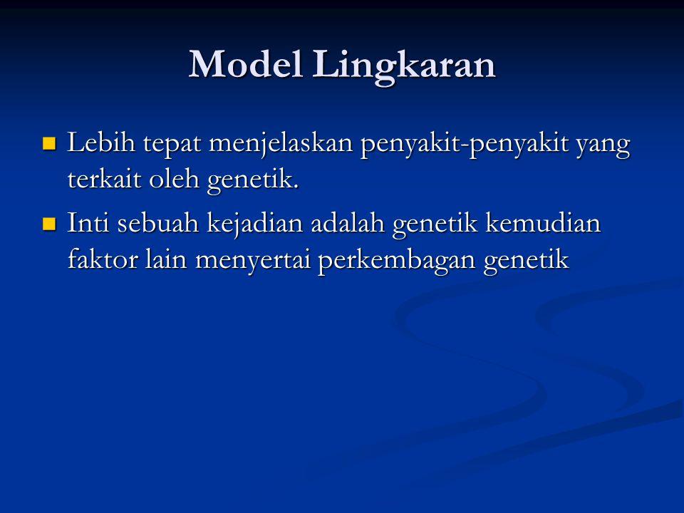 Model Lingkaran Lebih tepat menjelaskan penyakit-penyakit yang terkait oleh genetik. Lebih tepat menjelaskan penyakit-penyakit yang terkait oleh genet