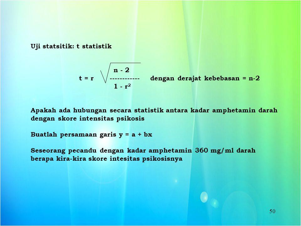 50 Uji statsitik: t statistik n - 2 t = r ------------ dengan derajat kebebasan = n-2 1 - r 2 Apakah ada hubungan secara statistik antara kadar amphet