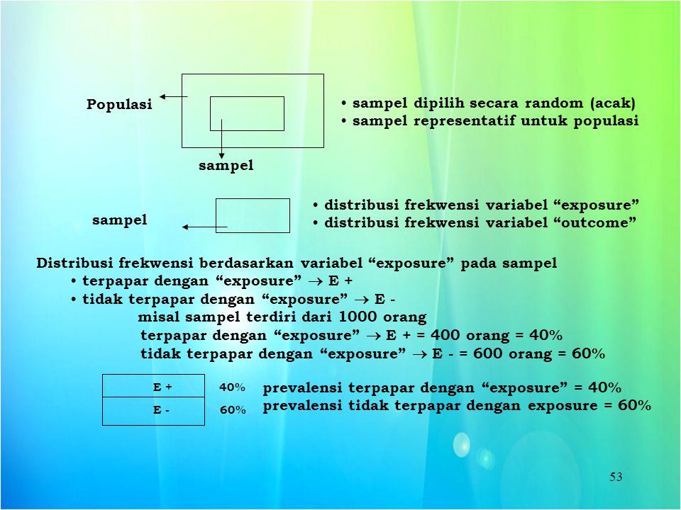 """53 Populasi distribusi frekwensi variabel """"exposure"""" distribusi frekwensi variabel """"outcome"""" sampel dipilih secara random (acak) sampel representatif"""