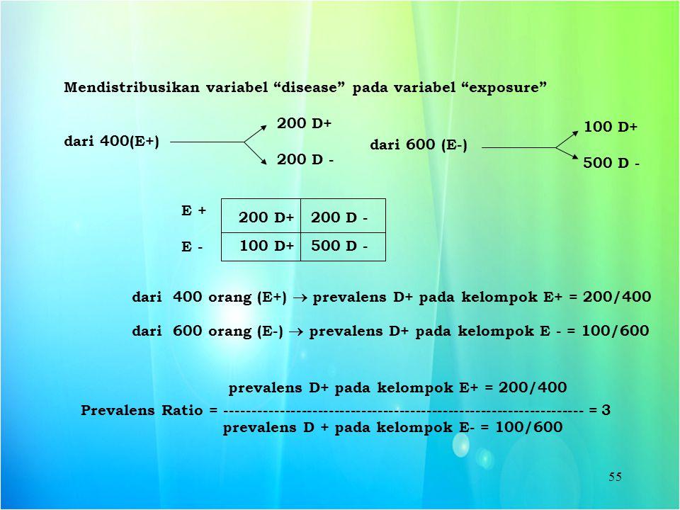 """55 Mendistribusikan variabel """"disease"""" pada variabel """"exposure"""" 200 D+ dari 400(E+) 200 D - 100 D+ dari 600 (E-) 500 D - 200 D+ 200 D - 100 D+ 500 D -"""