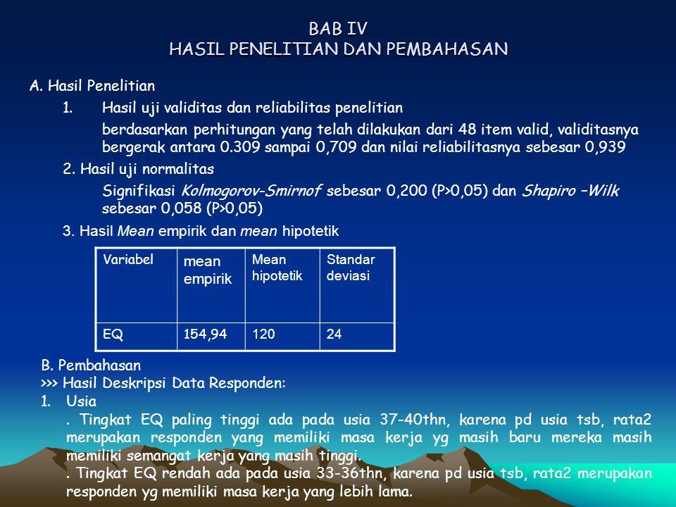 BAB IV HASIL PENELITIAN DAN PEMBAHASAN A. Hasil Penelitian 1.Hasil uji validitas dan reliabilitas penelitian berdasarkan perhitungan yang telah dilaku